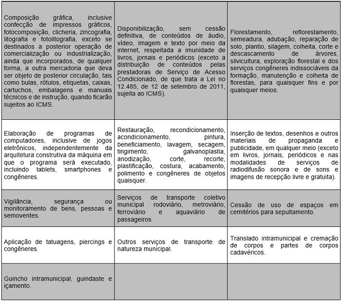 As alterações na lei do ISS promovidas pela LC 157