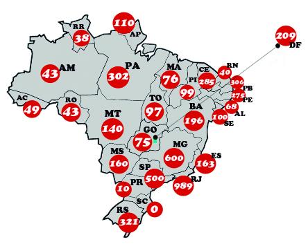 Número de defensores públicos estaduais oscila entre 10 e 989