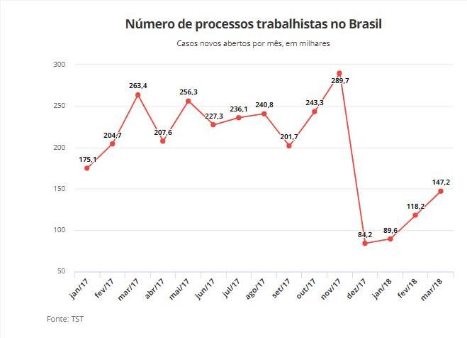 A legislação trabalhista brasileira e sua recente reforma