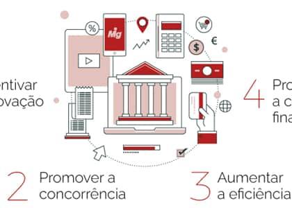 Open Banking: Mercado brasileiro se prepara para adotar sistema financeiro aberto