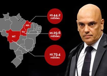 Moraes destina recursos recuperados da Lava Jato para combate à covid-19